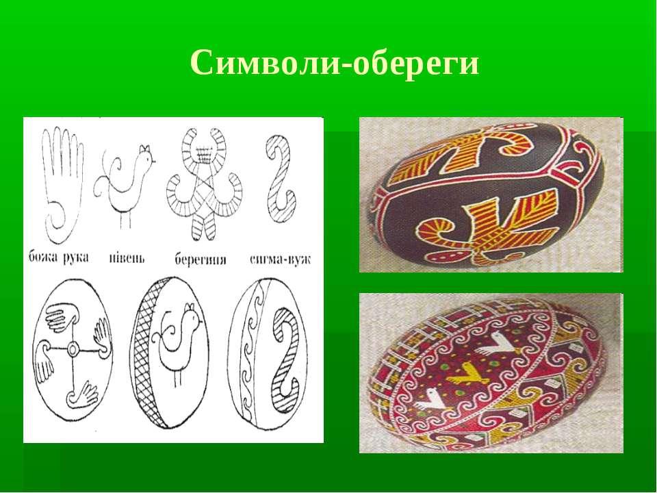 Символи-обереги