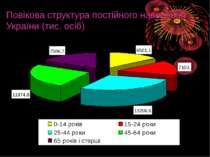 Повікова структура постійного населення України (тис. осіб)
