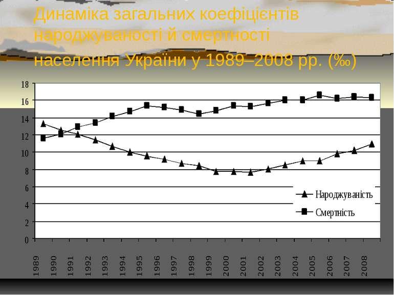 Динаміка загальних коефіцієнтів народжуваності й смертності населення України...