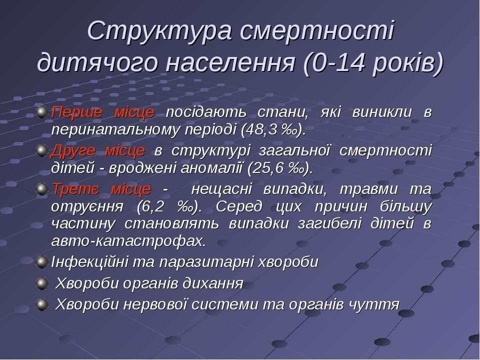Структура смертності дитячого населення (0-14 років) Перше місце посідають ст...