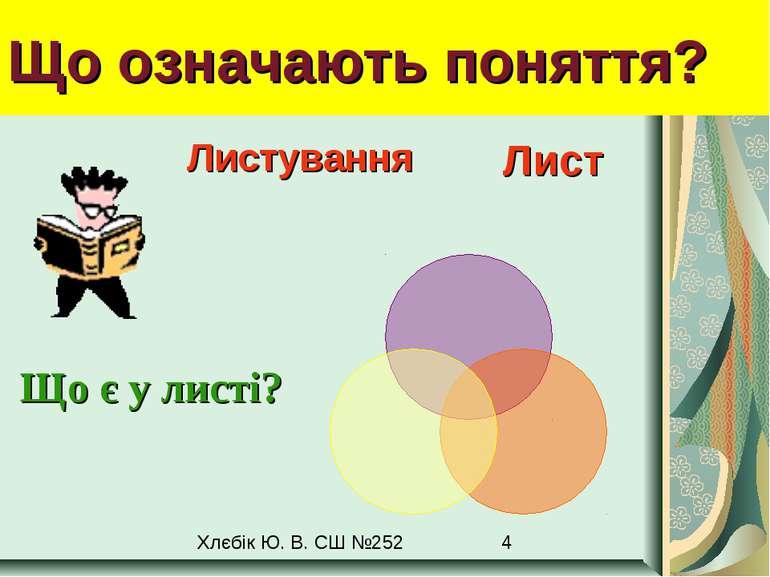 Що означають поняття? Лист Листування Що є у листі? Хлєбік Ю. В. СШ №252