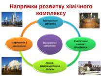 Напрямки розвитку хімічного комплексу