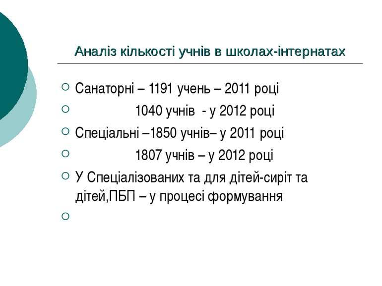 Аналіз кількості учнів в школах-інтернатах Санаторні – 1191 учень – 2011 році...