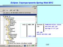 Eclipse. Структура проектів Spring Web MVC calc | WEB-INF | classes | SumCont...