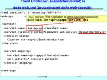 Front Controller (DispatcherServlet) та файл web.xml (дескрипторний файл web-...
