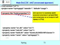 Файл build.xml (початковий фрагмент) . . . Для зручності в окремому файлі виз...