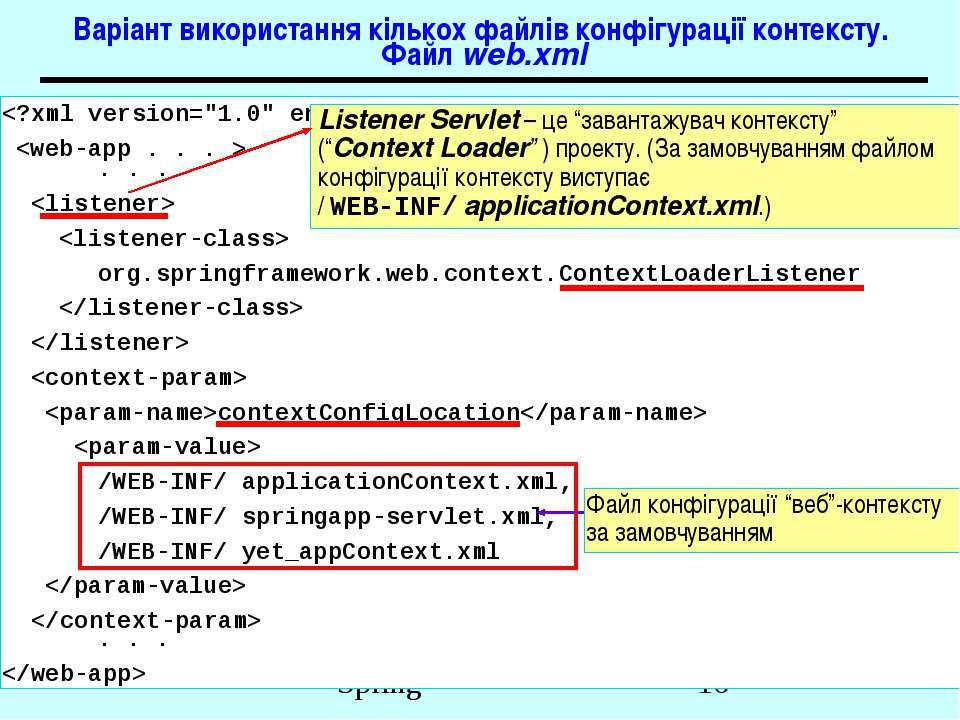 Варіант використання кількох файлів конфігурації контексту. Файл web.xml . . ...