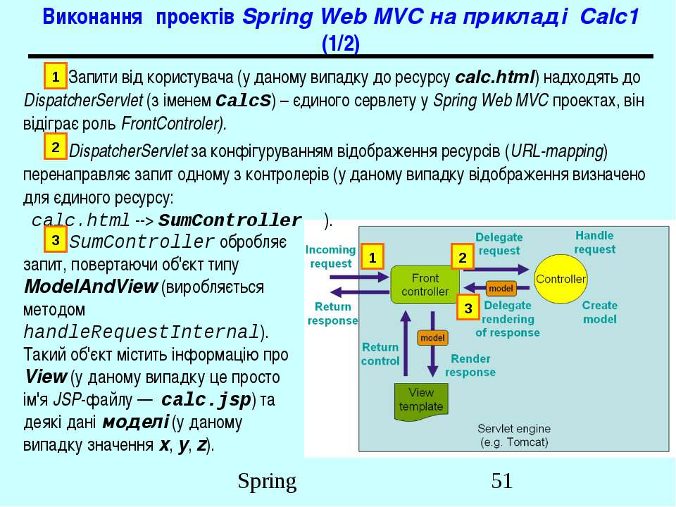 Виконання проектів Spring Web MVC на прикладі Calc1 (1/2) 3. SumController об...