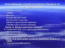 Класифікація статей платіжного балансу за методикою МВФ А. Поточні операції Т...