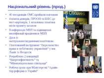 Національний рівень (прод.) 40 посадовців ОМС пройшли навчання 4 візити донор...