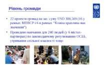 Рівень громади 22 проекти громад на заг. суму USD 300,569 (16 у рамках МПВСР ...