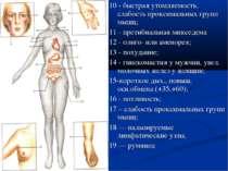 10 - быстрая утомляемость, слабость проксимальных групп мышц; 11 - претибиаль...