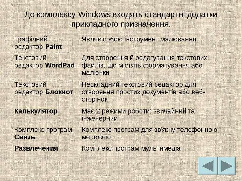 До комплексу Windows входять стандартні додатки прикладного призначення. Граф...