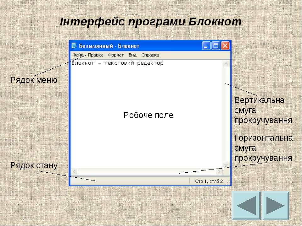 Інтерфейс програми Блокнот Рядок меню Робоче поле Рядок стану Вертикальна сму...