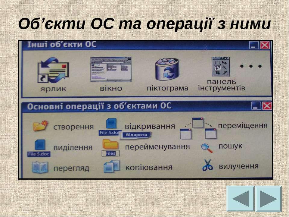 Об'єкти ОС та операції з ними