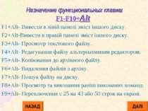 Назначение функциональных клавиш F1-F10+Alt F1+Alt- Вивести в лівій панелі зм...