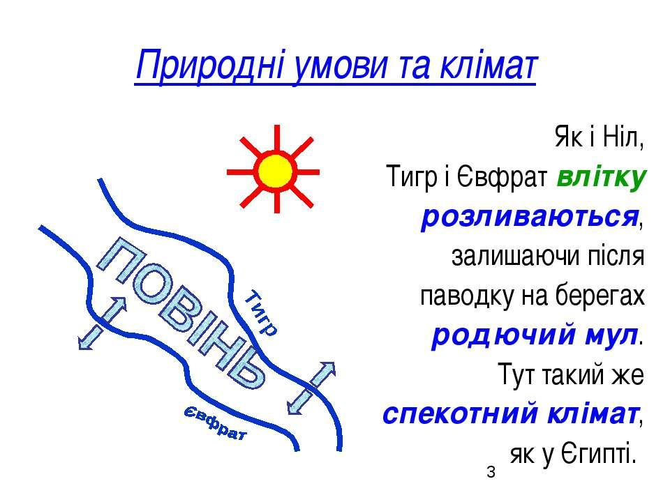 Природні умови та клімат Як і Ніл, Тигр і Євфрат влітку розливаються, залишаю...