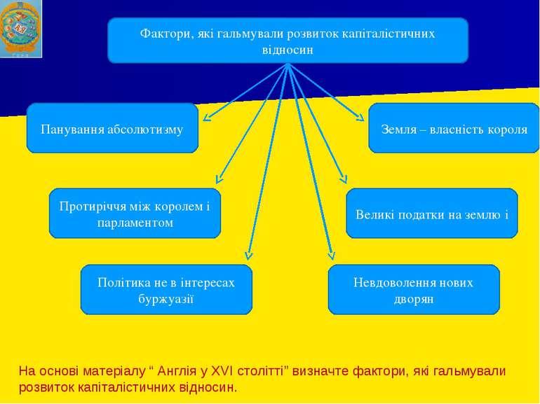 Фактори, які гальмували розвиток капіталістичних відносин На основі матеріалу...