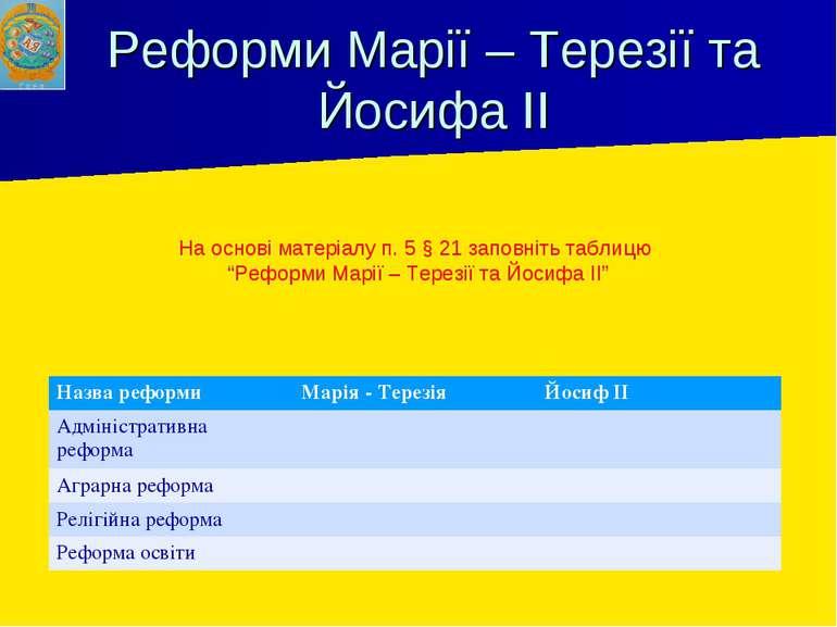 Реформи Марії – Терезії та Йосифа ІІ На основі матеріалу п. 5 § 21 заповніть ...