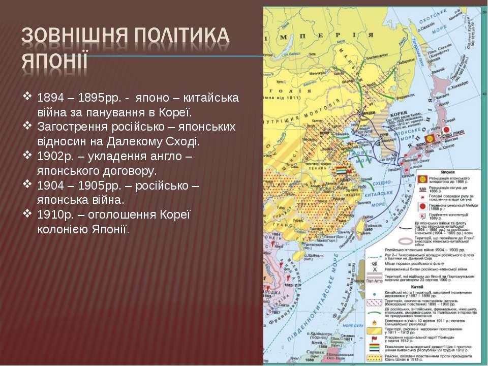 1894 – 1895рр. - японо – китайська війна за панування в Кореї. Загострення ро...