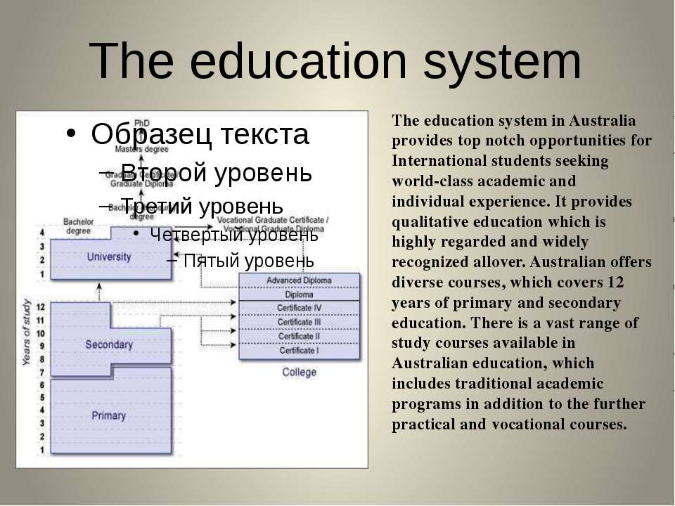 The education system The education system in Australia provides top notch opp...