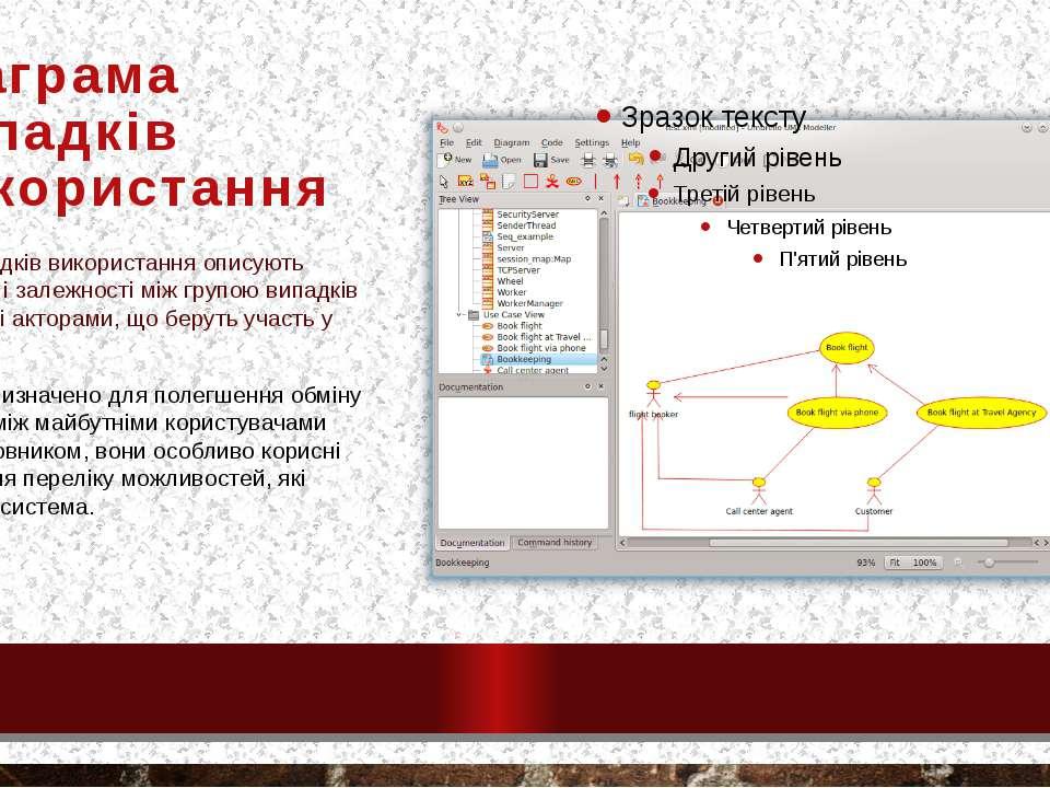 Діаграма випадків використання Діаграми випадків використання описують взаємо...