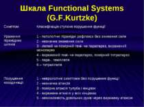 Шкала Functional Systems (G.F.Kurtzke)