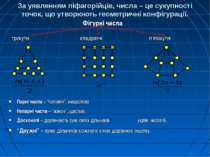 За уявленням піфагорійців, числа – це сукупності точок, що утворюють геометри...