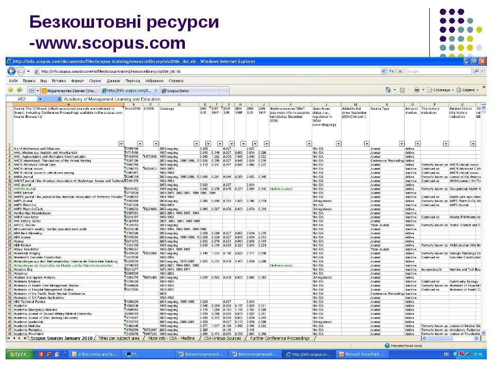 Безкоштовні ресурси -www.scopus.com