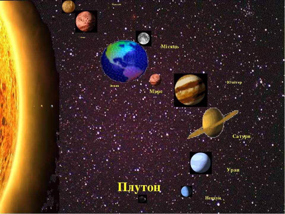 Венера Земля Сатурн Юпітер Уран Плутон Місяць Марс Нептун Меркурій