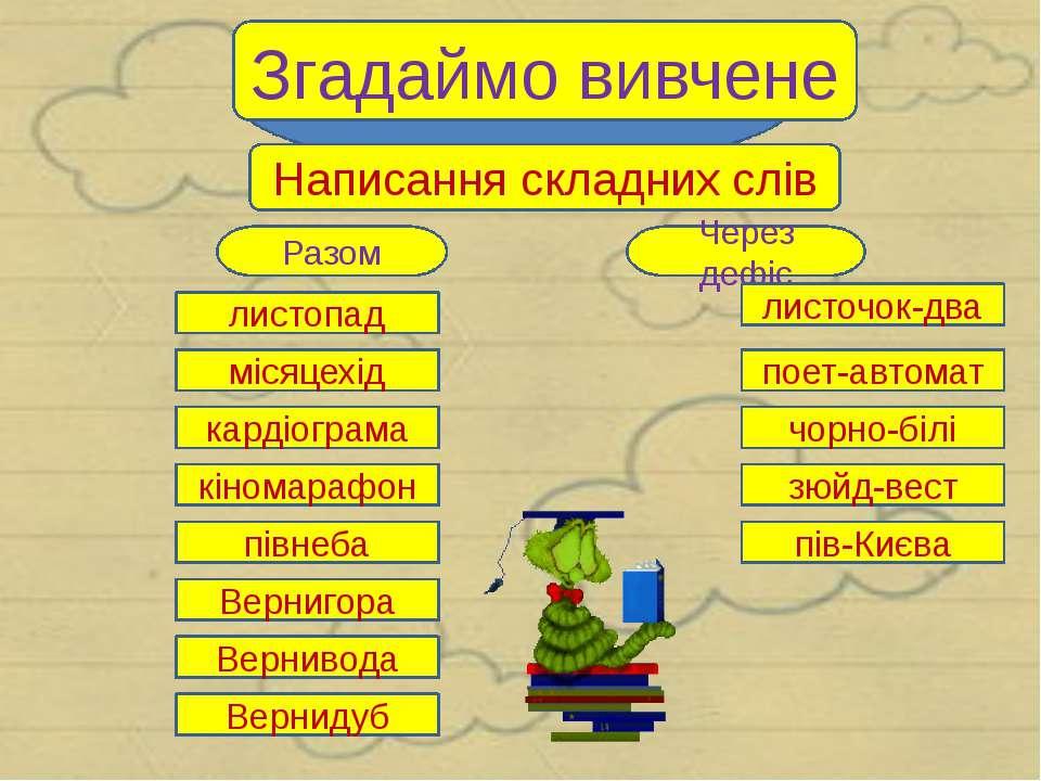 Згадаймо вивчене Написання складних слів Разом Через дефіс листопад місяцехід...