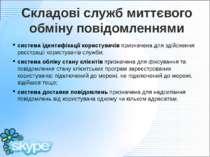 Складові служб миттєвого обміну повідомленнями система ідентифікації користув...