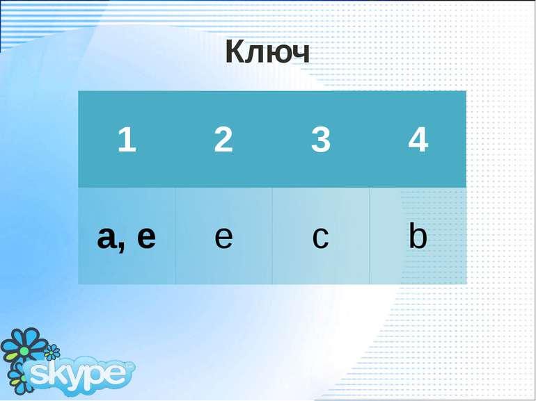 Ключ Вакульчук Т.В. 1 2 3 4 а, е е с b