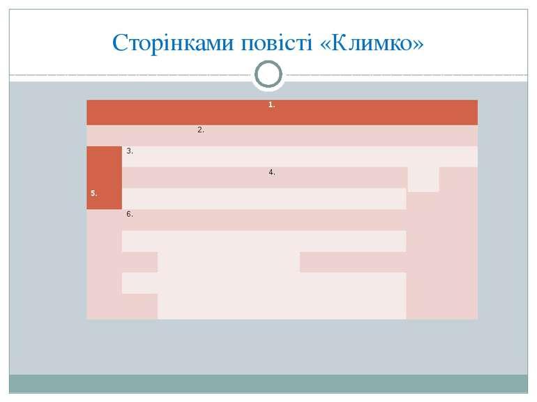 Сторінками повісті «Климко»  1.       2.         3.      ...