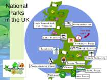 National Parks in the UK