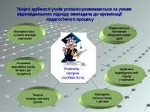 Учитель – творча особистість Творчі здібності учнів успішно розвиваються за у...