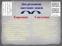 Два різновиди писемних знаків Кирилиця Глаголиця Оригінальна система слов'янс...