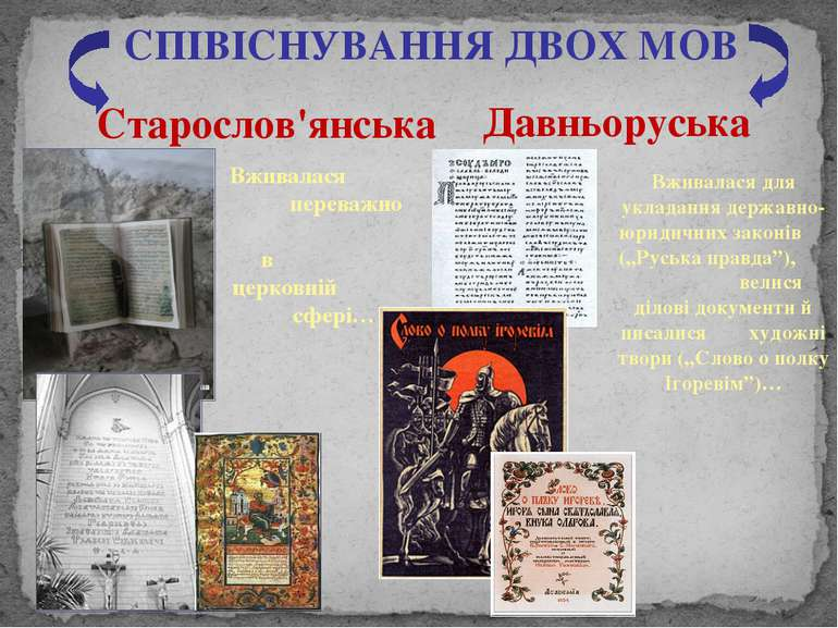 СПІВІСНУВАННЯ ДВОХ МОВ Давньоруська Старослов'янська Вживалася переважно в це...