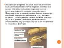 Мієлінізація (покриття мієліном нервових волокон) є найважливішим компонентом...