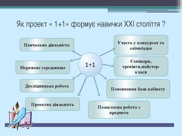 Як проект « 1+1» формує навички ХХІ століття ? 1+1 Семінари, тренінги,майстер...