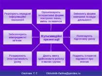 Реалізують передові інформаційні технології Змінюють форми навчання та види д...