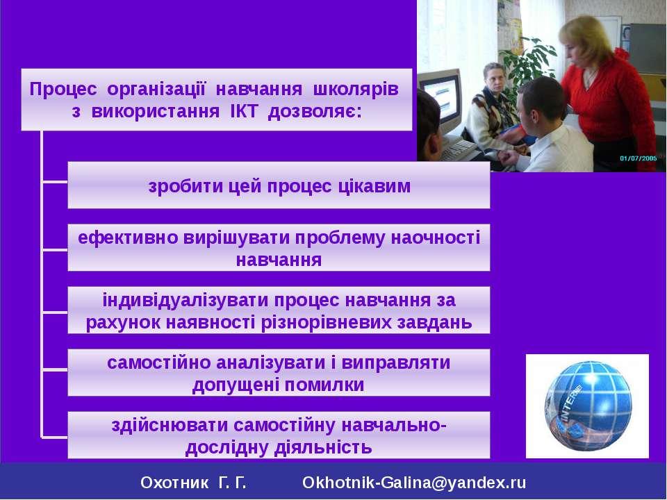 Охотник Г. Г. Okhotnik-Galina@yandex.ru Процес організації навчання школярів ...