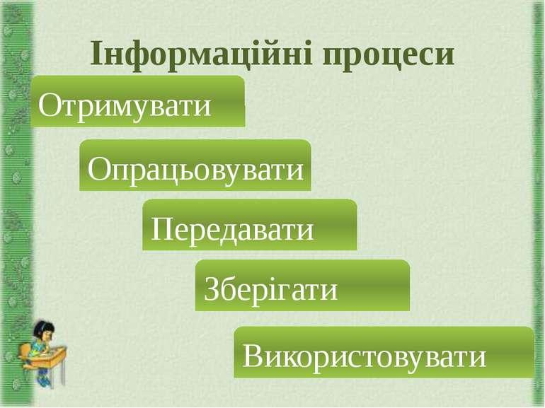Інформаційні процеси Отримувати Опрацьовувати Передавати Зберігати Використов...