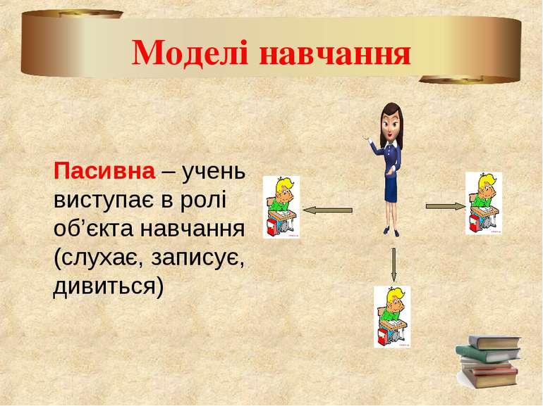 Моделі навчання Пасивна – учень виступає в ролі об'єкта навчання (слухає, зап...