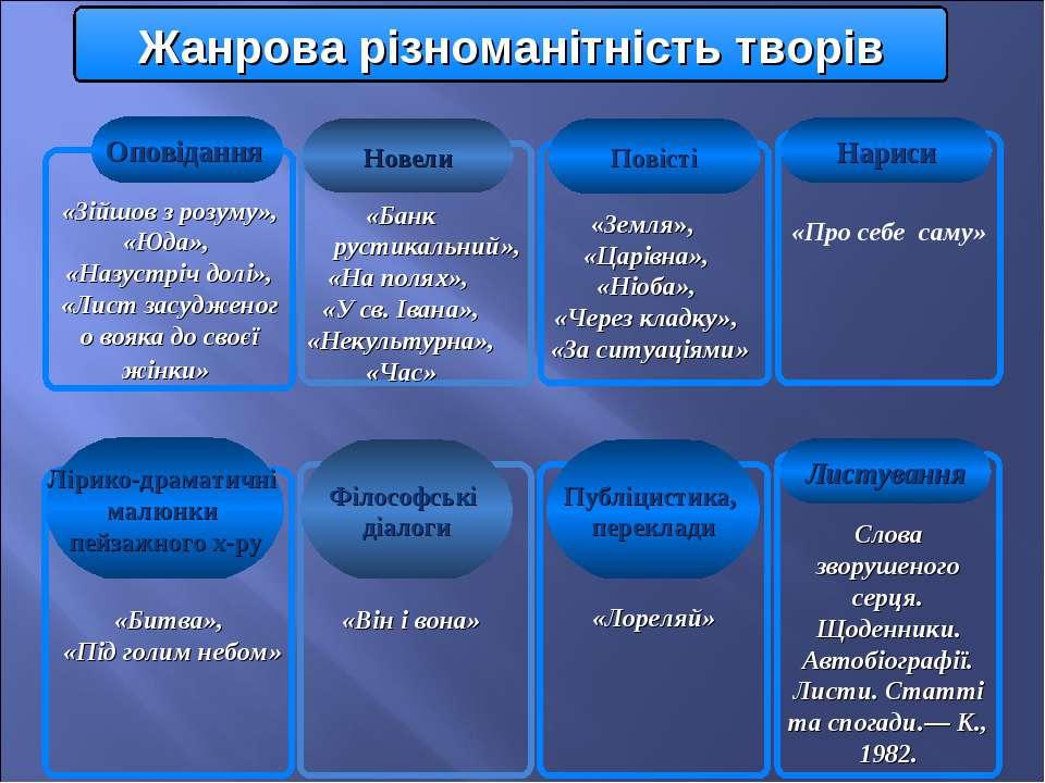 «Банк рустикальний», «На полях», «У св. Івана», «Некультурна», «Час» «Земля»,...