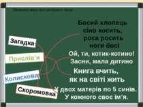 Загадка Прислів'я Колискова Скоромовка Босий хлопець сіно косить, роса росить...