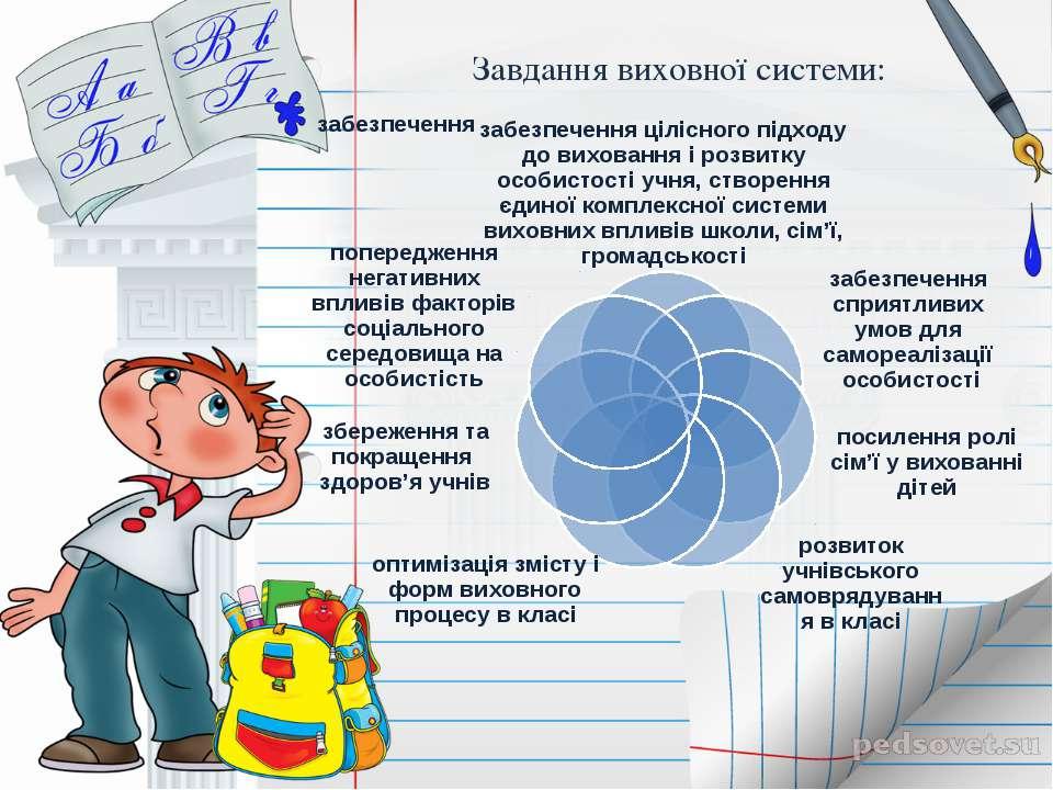 Завдання виховної системи: