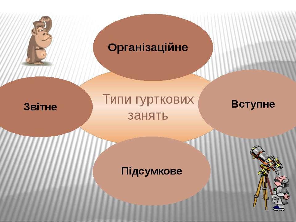 Типи гурткових занять Вступне Організаційне Звітне Підсумкове