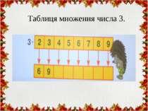 Таблиця множення числа 3.