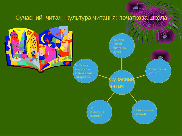 Сучасний читач і культура читання: початкова школа